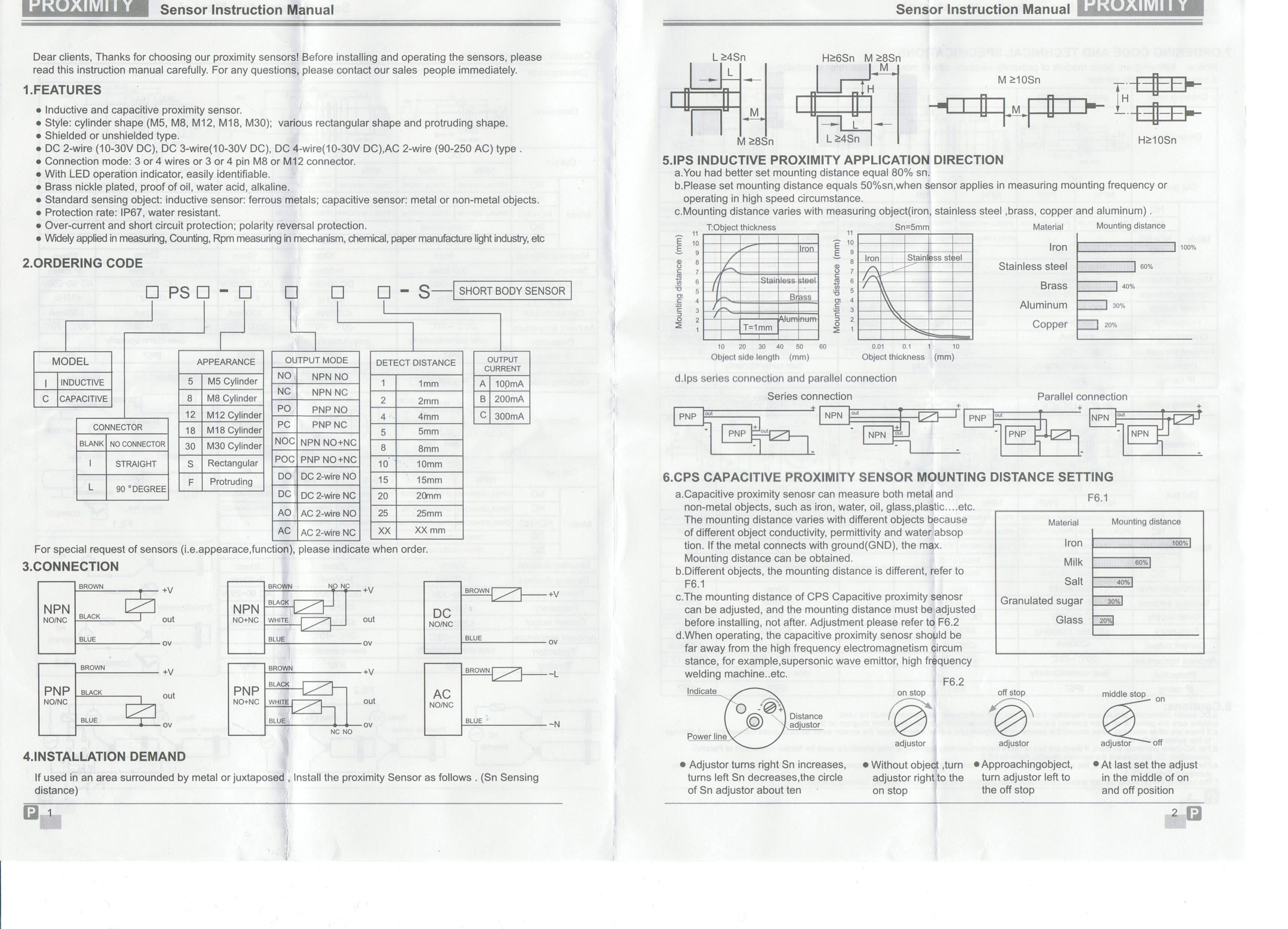 F54 Proximity Sensors Inductive Ips F54noc25b Sensor Wiring Diagram Switch Datasheet Page 1