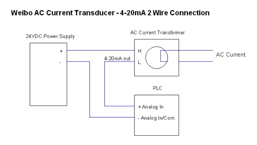 Current Transducer 0-50A AC In, 4-20mA Out, 2 Wire Loop Powered