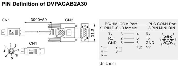DELTA PLC PROGRAMMING CABLE DVPACAB2A30