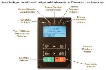 TECO A510 Advance Vector Control Variable Speed Drive 5.5/7.5KW  Three Phase Input