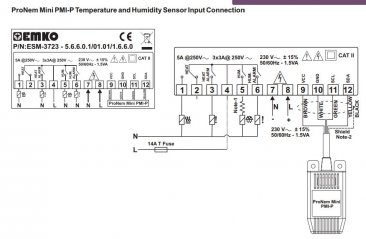ESM-3723 Temperature and RH Controller 230 VAC